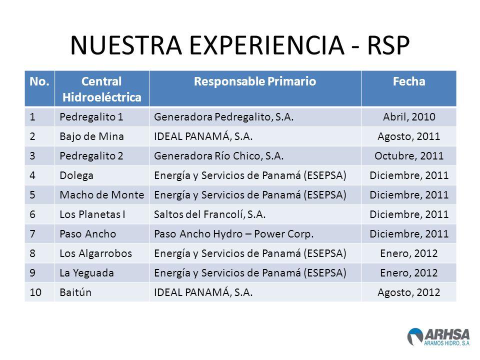 NUESTRA EXPERIENCIA - RSP