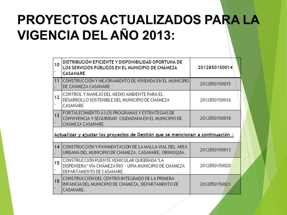 PROYECTOS ACTUALIZADOS PARA LA VIGENCIA DEL AÑO 2013: