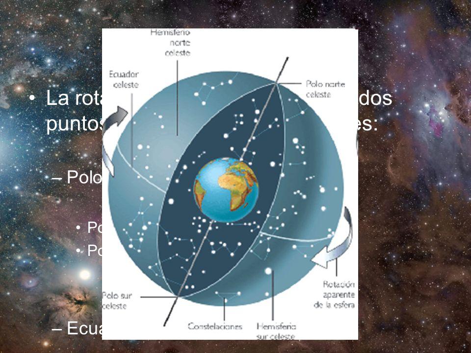 Ecuador y Polos La rotación de la tierra determina dos puntos y un plano muy importantes: Polos: Polo N.