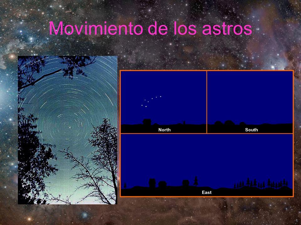 Movimiento de los astros