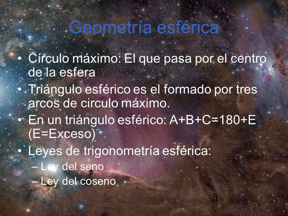 Geometría esférica Círculo máximo: El que pasa por el centro de la esfera. Triángulo esférico es el formado por tres arcos de circulo máximo.