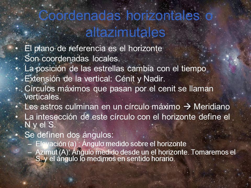 Coordenadas horizontales o altazimutales