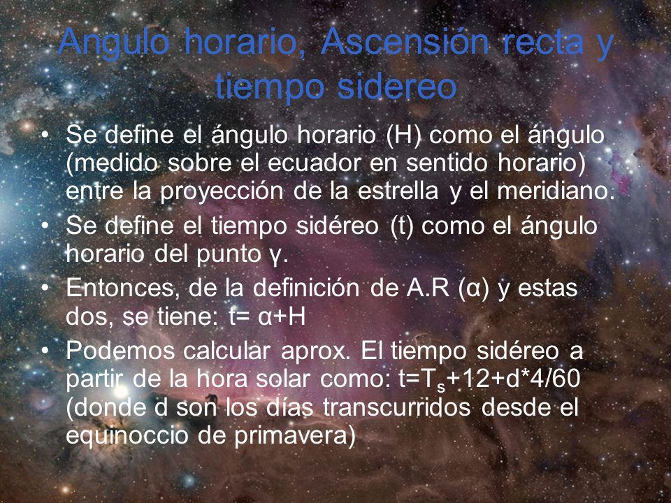 Angulo horario, Ascensión recta y tiempo sidereo
