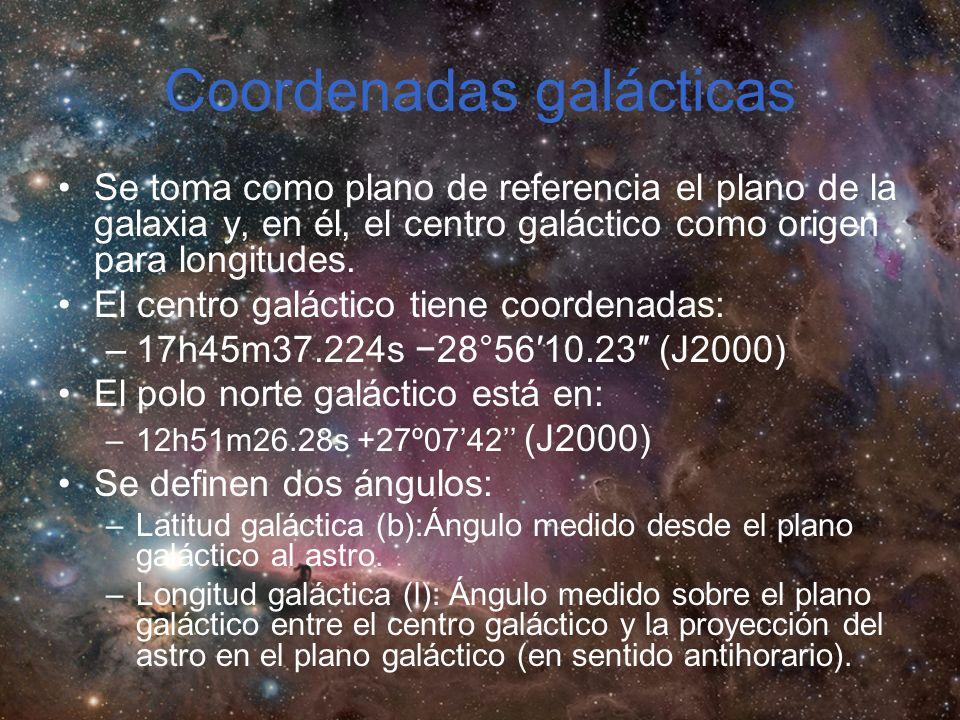 Coordenadas galácticas
