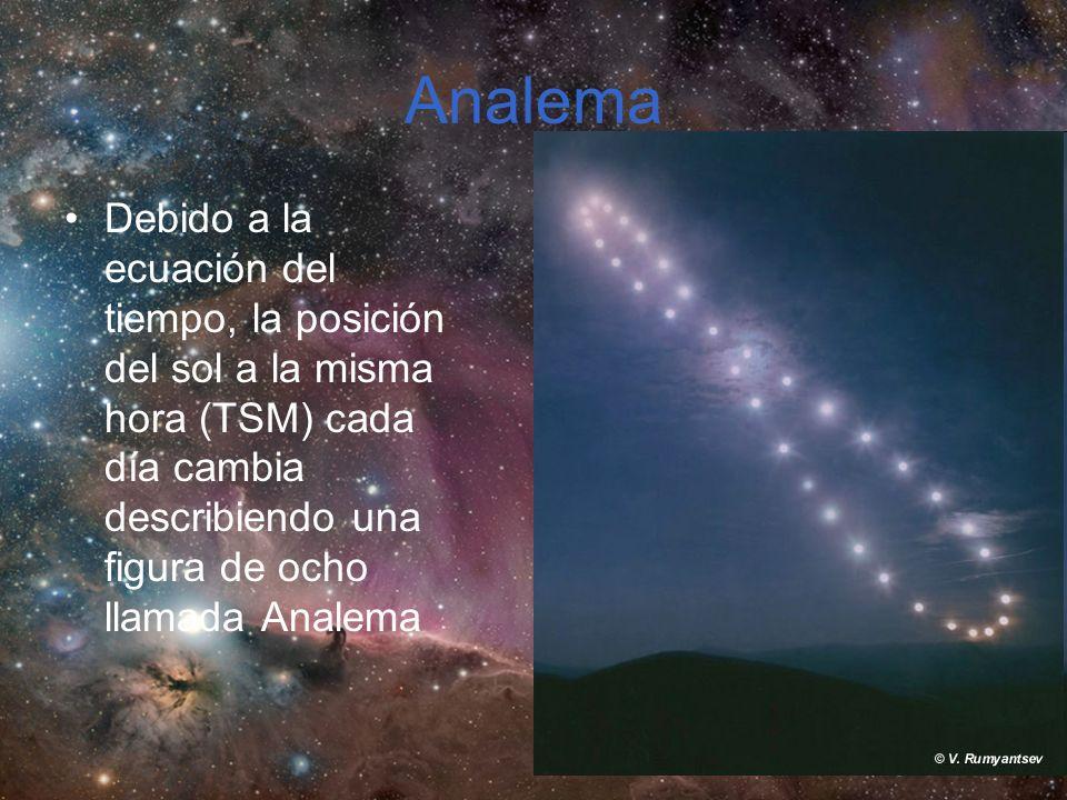 Analema Debido a la ecuación del tiempo, la posición del sol a la misma hora (TSM) cada día cambia describiendo una figura de ocho llamada Analema.