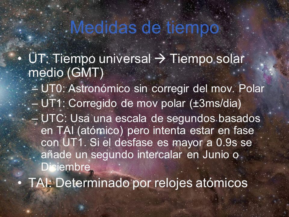 Medidas de tiempo UT: Tiempo universal  Tiempo solar medio (GMT)