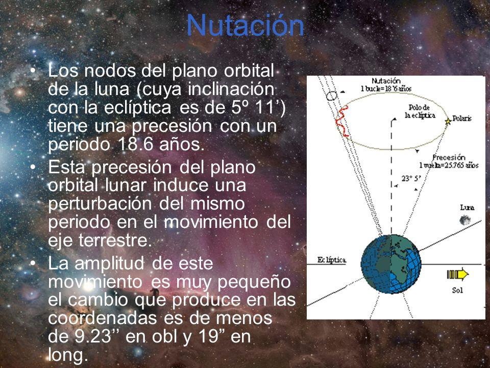 Nutación Los nodos del plano orbital de la luna (cuya inclinación con la eclíptica es de 5º 11') tiene una precesión con un periodo 18.6 años.