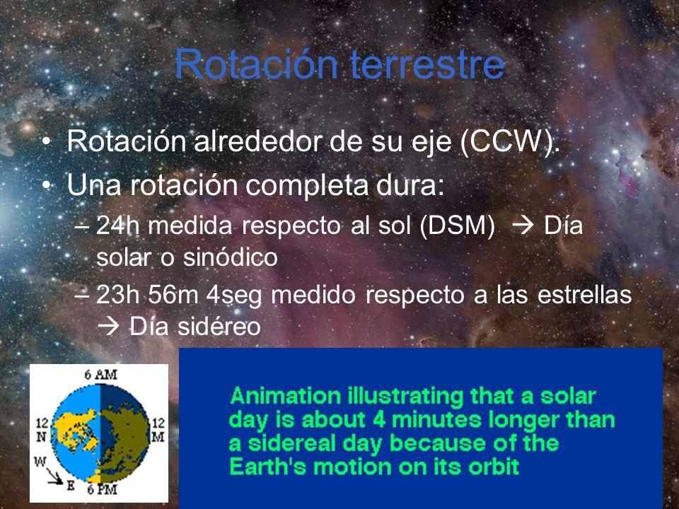 Rotación terrestre Rotación alrededor de su eje (CCW).
