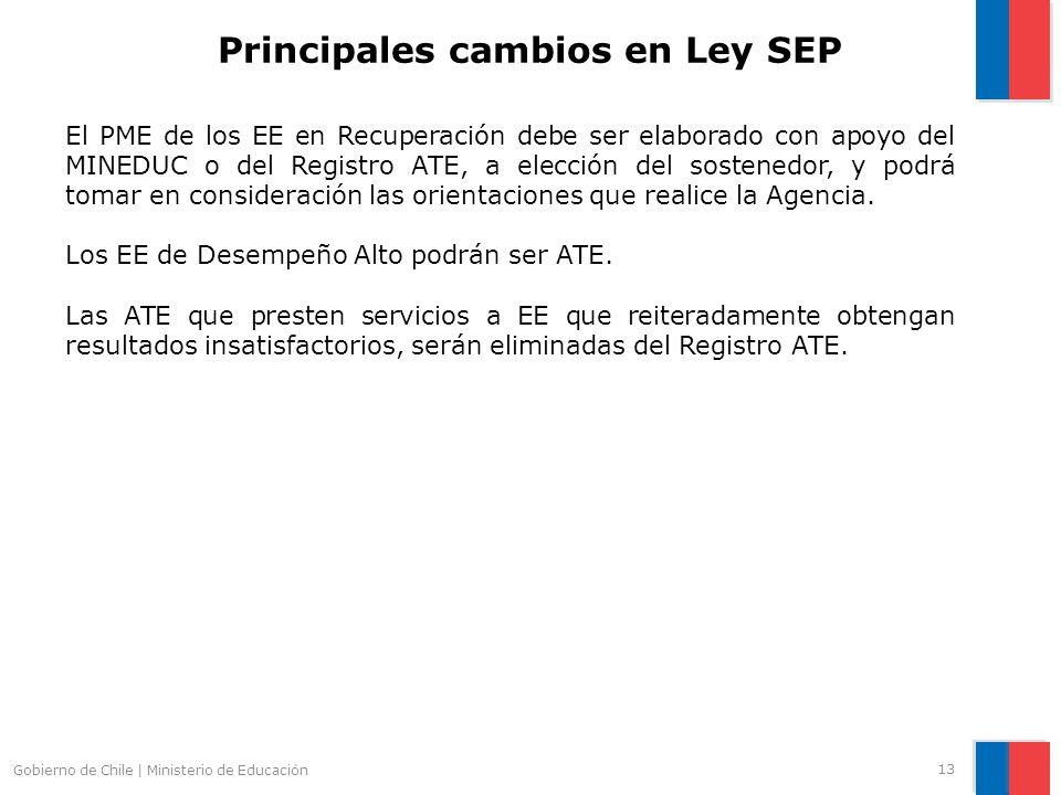 Principales cambios en Ley SEP