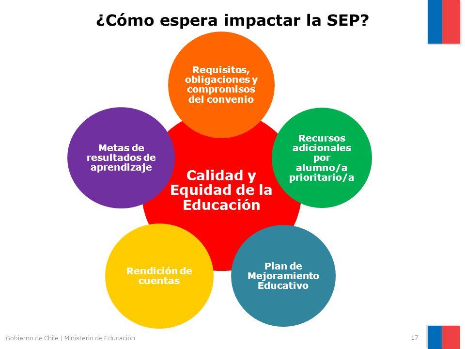 ¿Cómo espera impactar la SEP