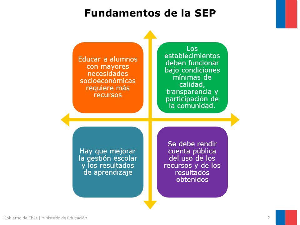 Hay que mejorar la gestión escolar y los resultados de aprendizaje