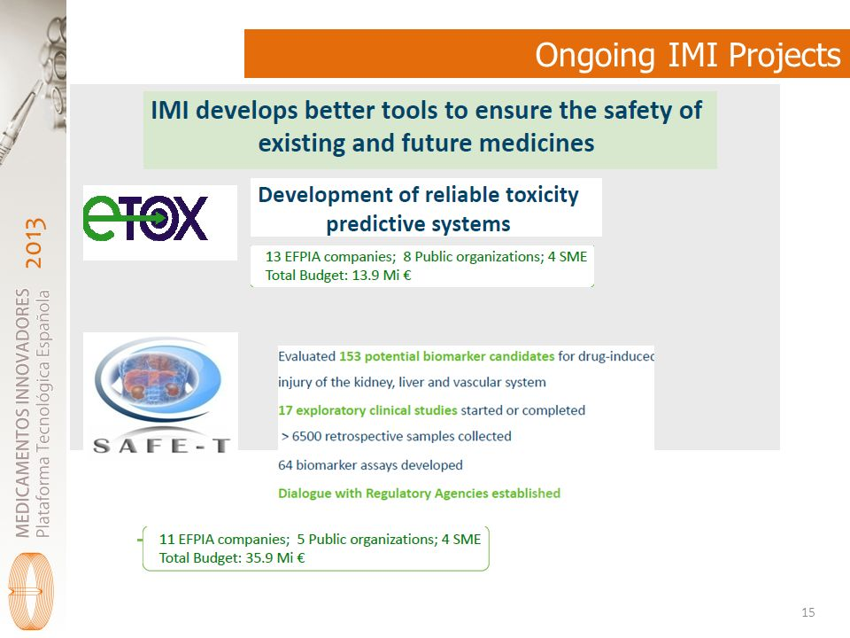 Ongoing IMI Projects
