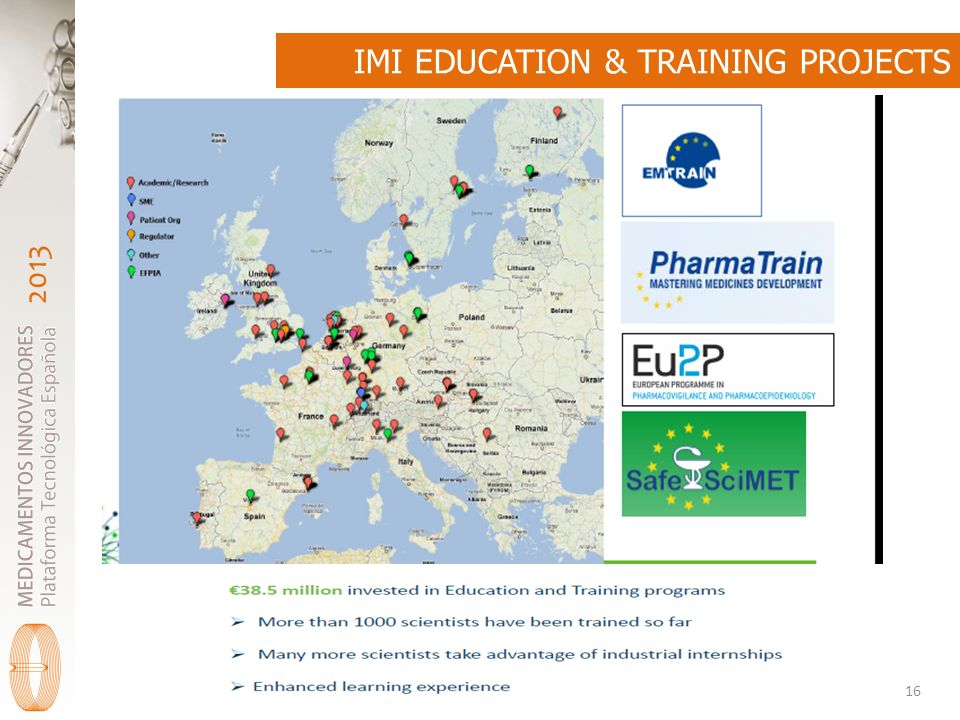 IMI EDUCATION & TRAINING PROJECTS