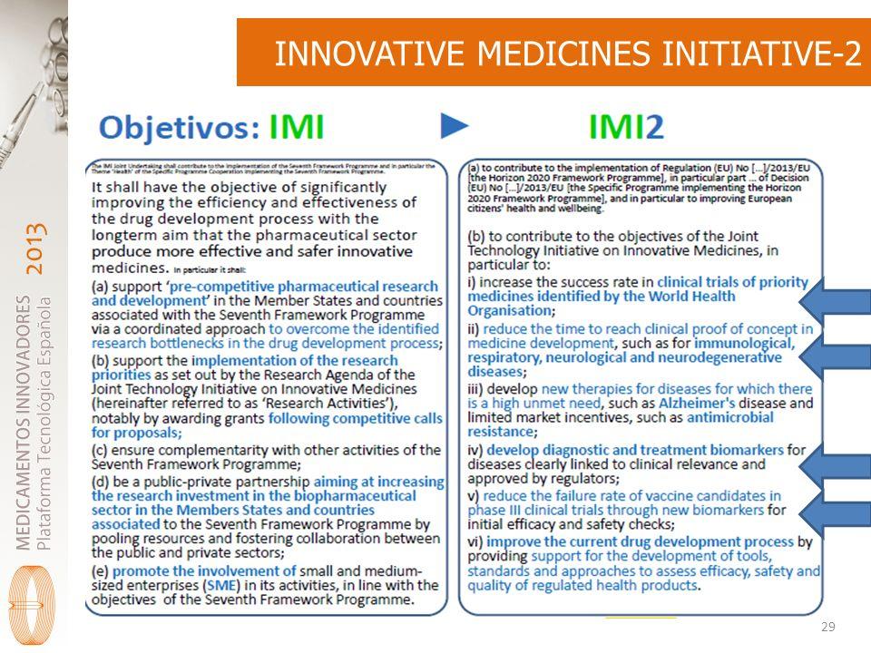 INNOVATIVE MEDICINES INITIATIVE-2
