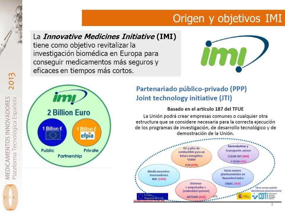 Origen y objetivos IMI
