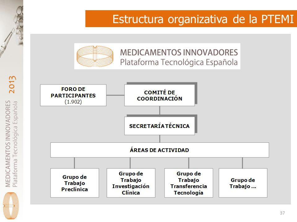 Estructura organizativa de la PTEMI