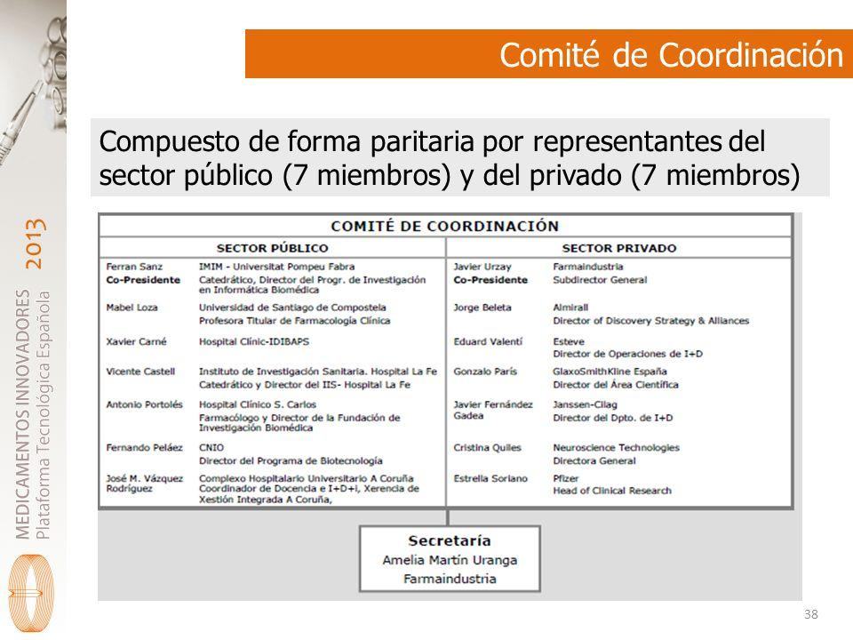 Comité de Coordinación