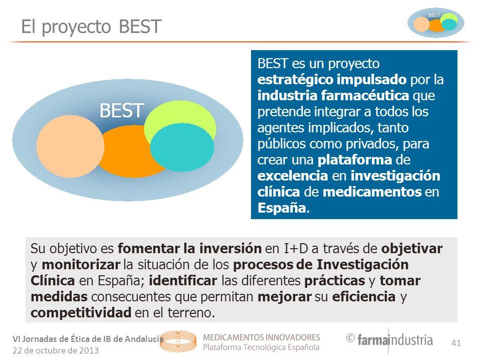 El proyecto BEST