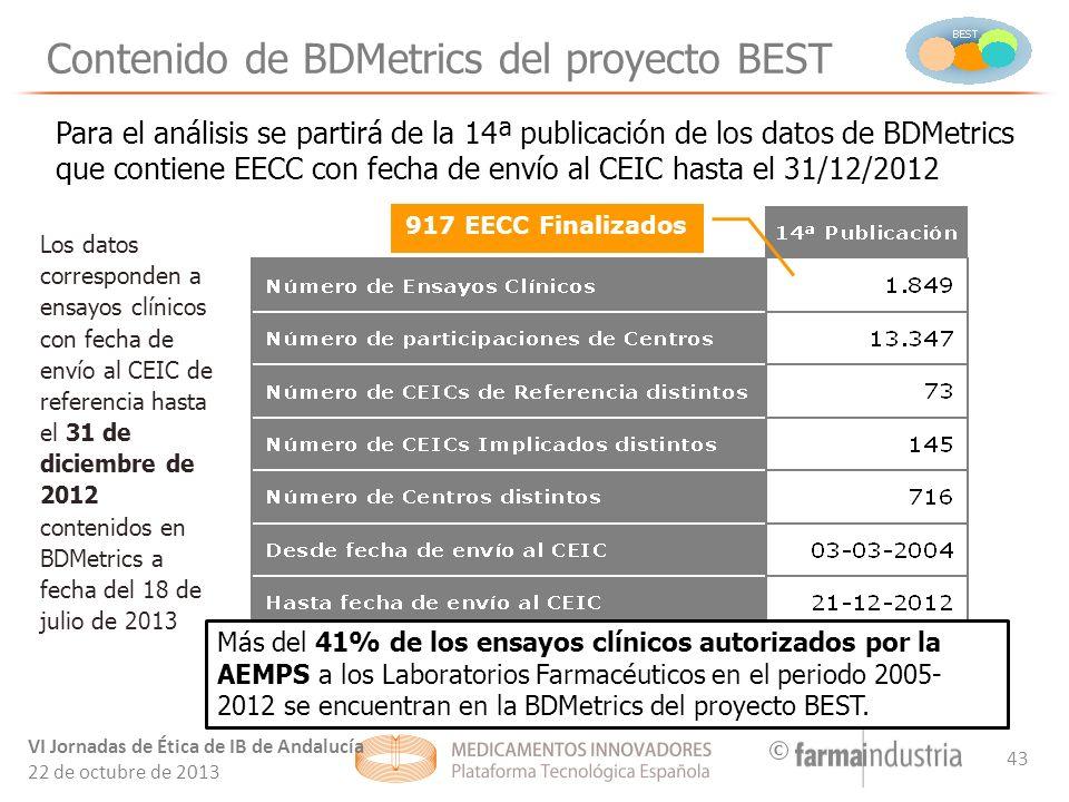 Contenido de BDMetrics del proyecto BEST