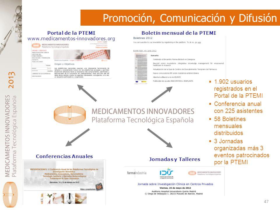Promoción, Comunicación y Difusión