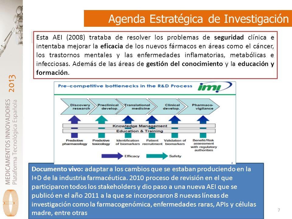 Agenda Estratégica de Investigación