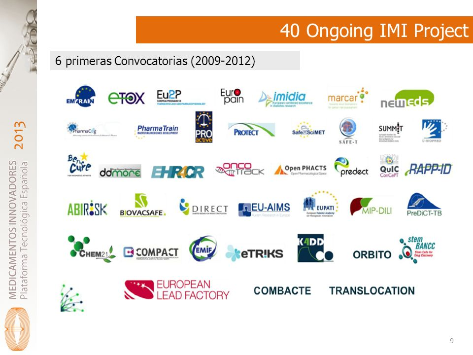 40 Ongoing IMI Project 6 primeras Convocatorias (2009-2012)