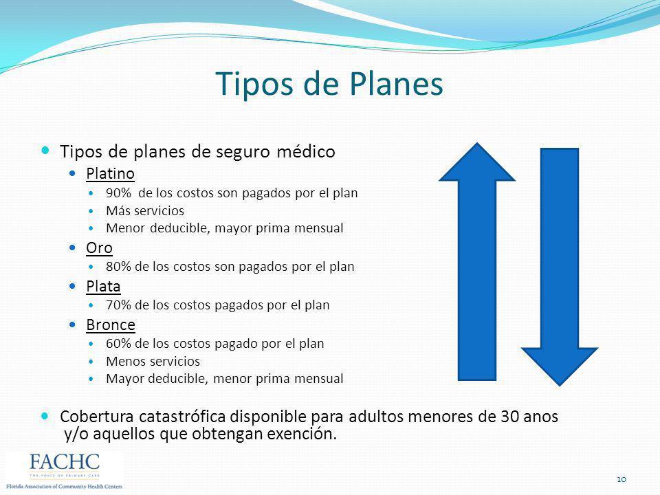 Tipos de Planes Tipos de planes de seguro médico