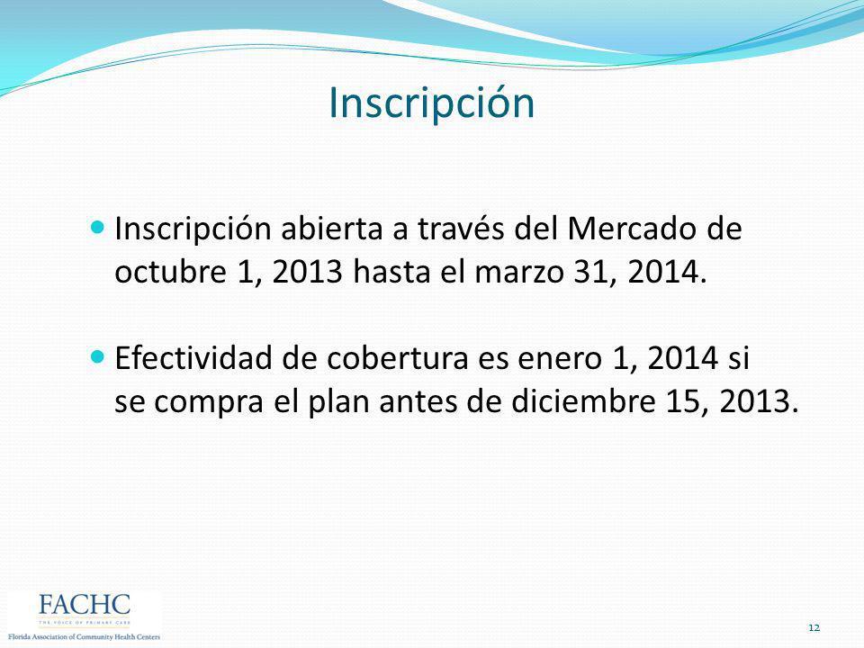 Inscripción Inscripción abierta a través del Mercado de octubre 1, 2013 hasta el marzo 31, 2014.