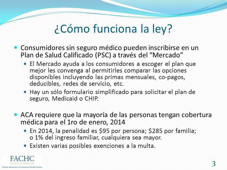 ¿Cómo funciona la ley Consumidores sin seguro médico pueden inscribirse en un Plan de Salud Calificado (PSC) a través del Mercado