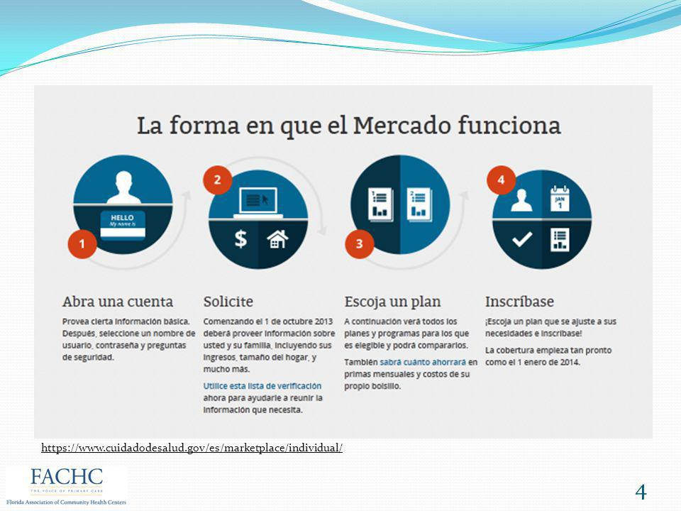 https://www.cuidadodesalud.gov/es/marketplace/individual/