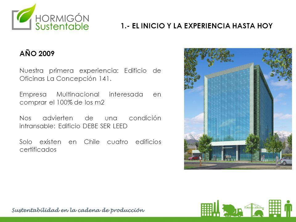 1.- EL INICIO Y LA EXPERIENCIA HASTA HOY
