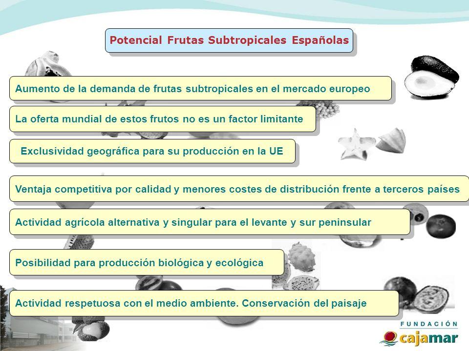 Potencial Frutas Subtropicales Españolas