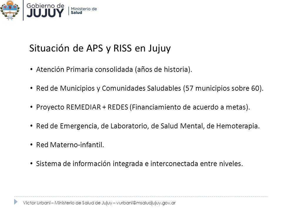 Situación de APS y RISS en Jujuy