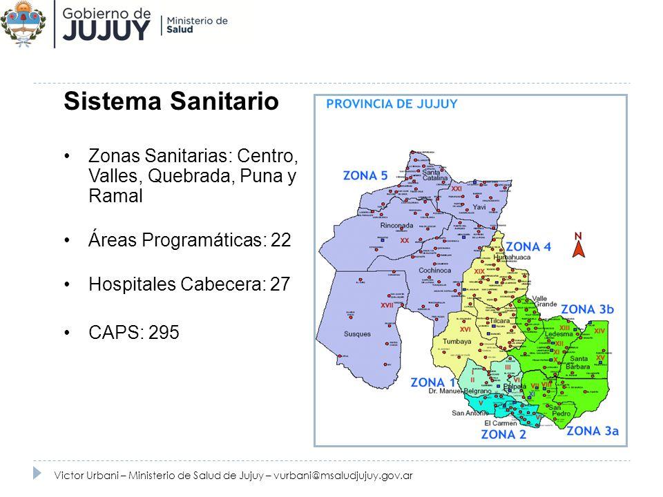 Sistema SanitarioZonas Sanitarias: Centro, Valles, Quebrada, Puna y Ramal. Áreas Programáticas: 22.