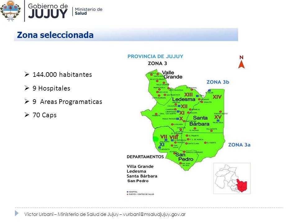 Zona seleccionada 144.000 habitantes 9 Hospitales