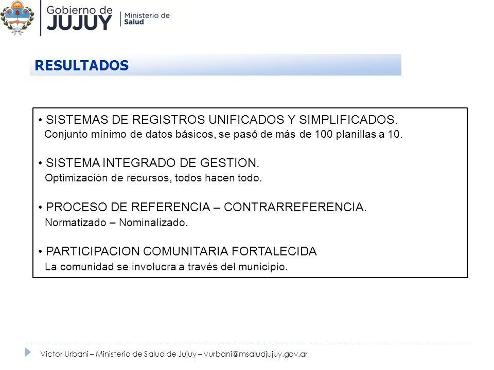 RESULTADOS SISTEMAS DE REGISTROS UNIFICADOS Y SIMPLIFICADOS.