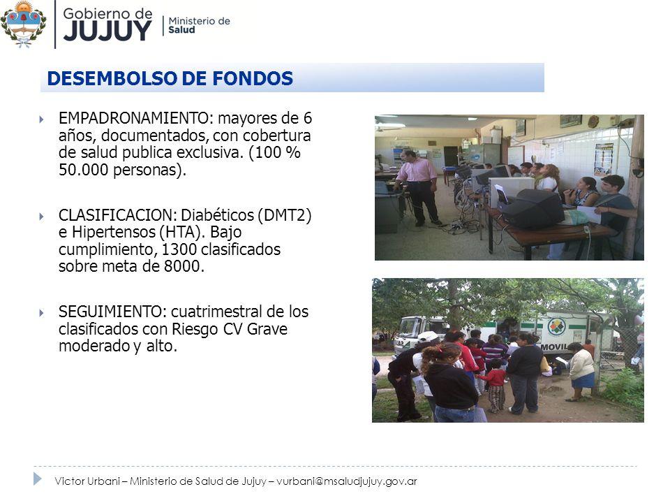 DESEMBOLSO DE FONDOS EMPADRONAMIENTO: mayores de 6 años, documentados, con cobertura de salud publica exclusiva. (100 % 50.000 personas).