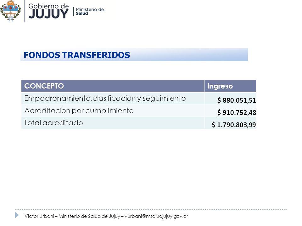 FONDOS TRANSFERIDOS CONCEPTO Ingreso