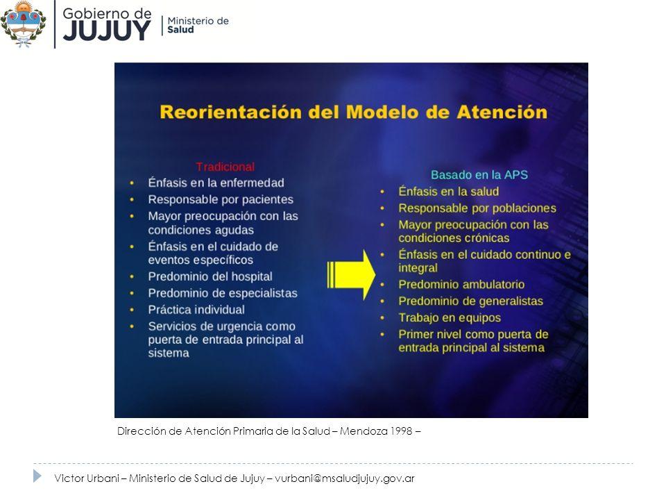 Dirección de Atención Primaria de la Salud – Mendoza 1998 –