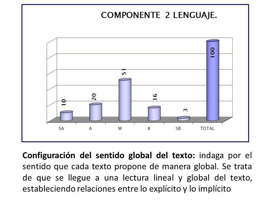 Configuración del sentido global del texto: indaga por el sentido que cada texto propone de manera global.