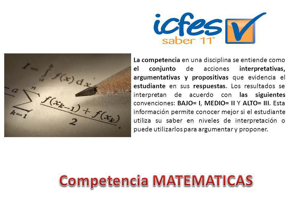 Competencia MATEMATICAS