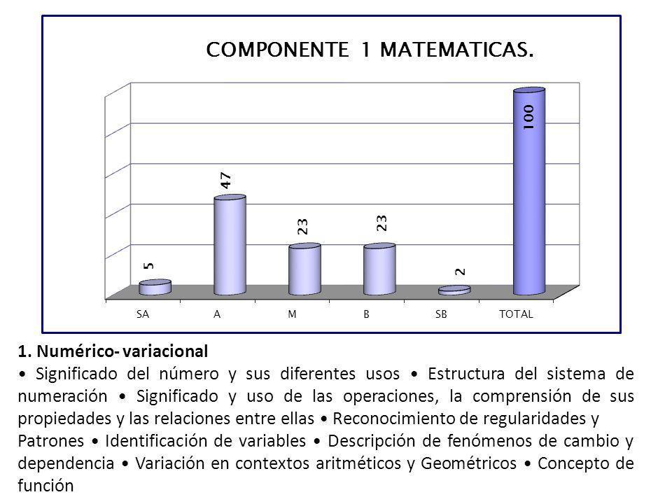 1. Numérico- variacional