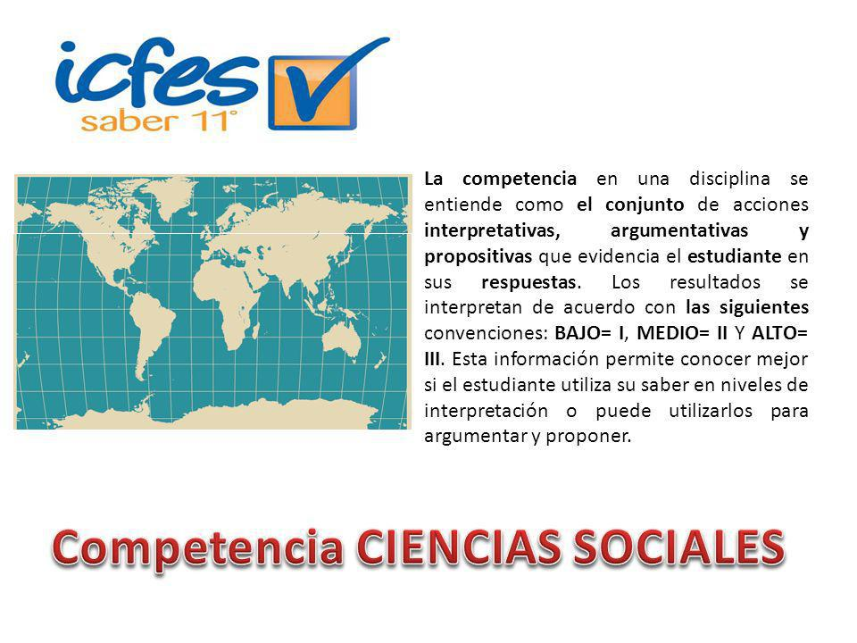 Competencia CIENCIAS SOCIALES