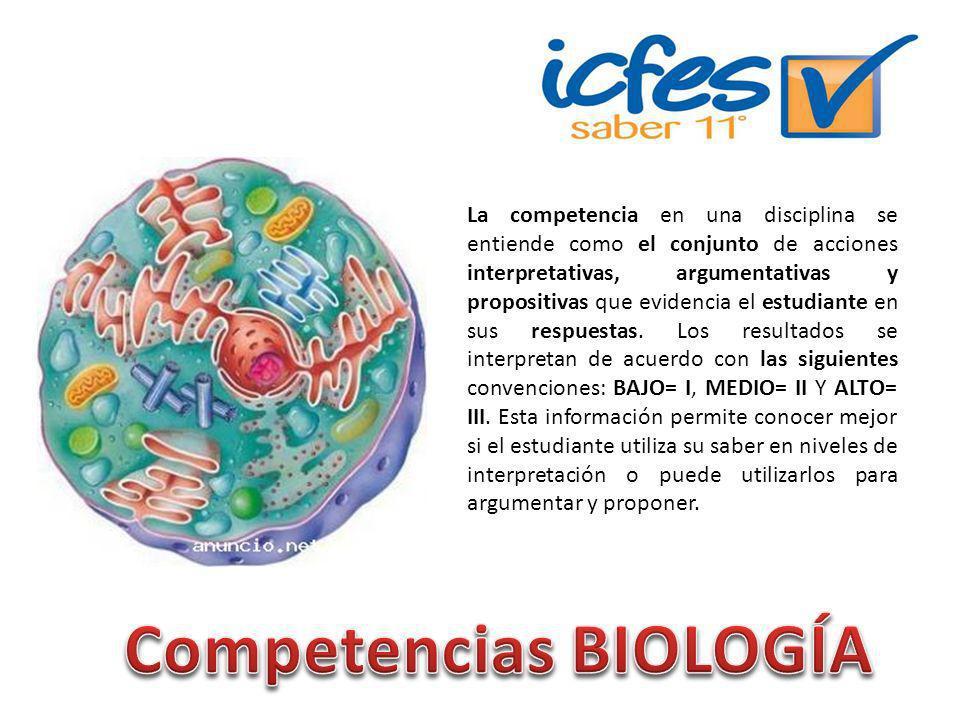 Competencias BIOLOGÍA