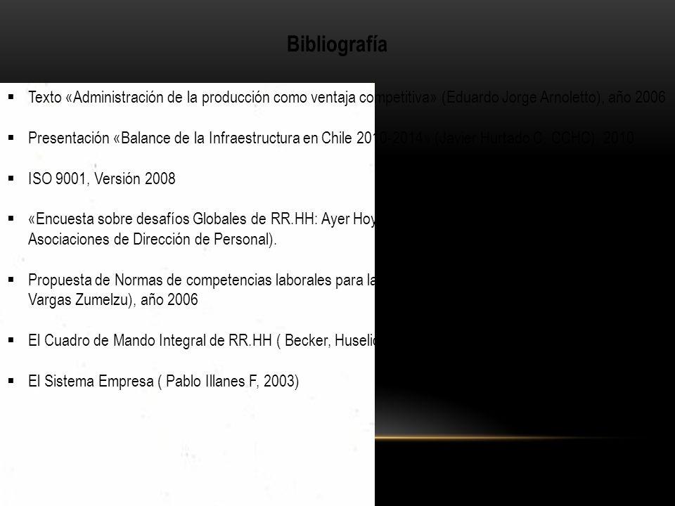 Bibliografía Texto «Administración de la producción como ventaja competitiva» (Eduardo Jorge Arnoletto), año 2006.