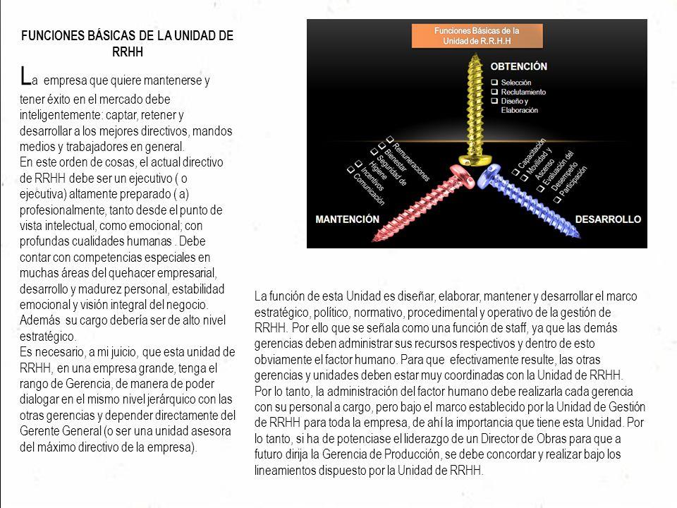 FUNCIONES BÁSICAS DE LA UNIDAD DE RRHH