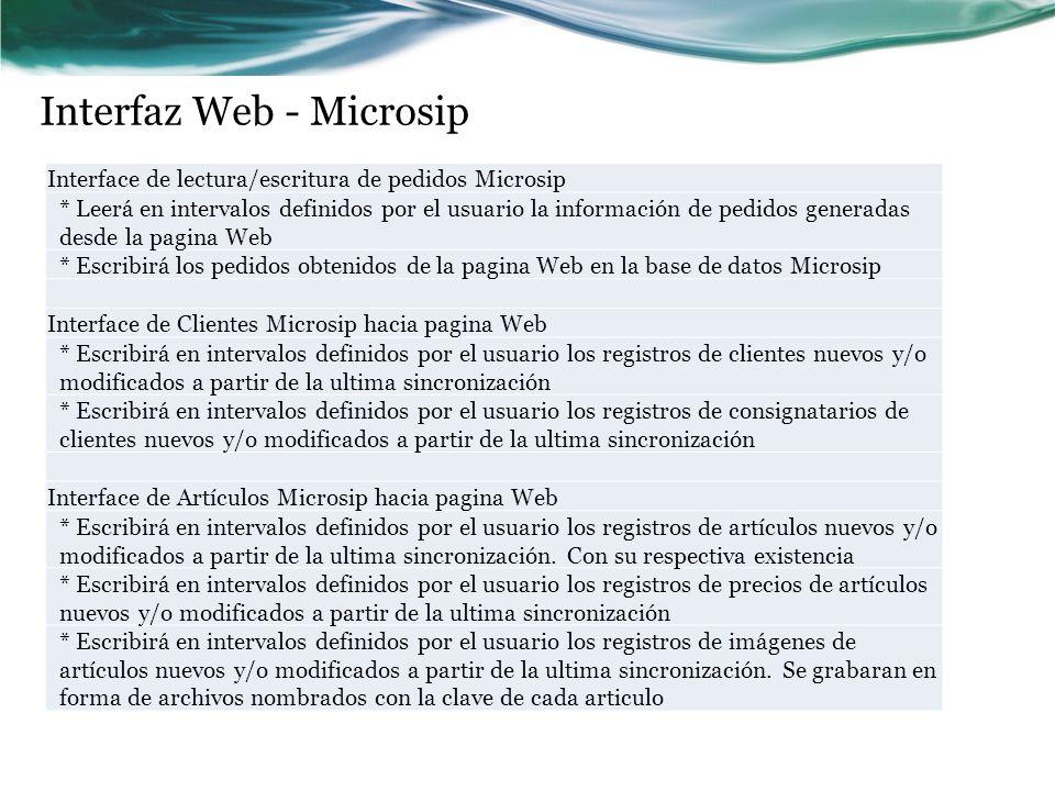 Interfaz Web - Microsip