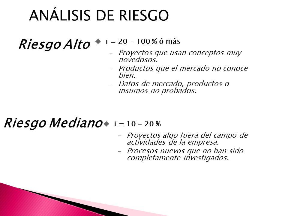 ANÁLISIS DE RIESGO Riesgo Alto Riesgo Mediano i = 20 - 100 % ó más