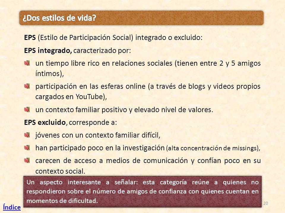 ¿Dos estilos de vida EPS (Estilo de Participación Social) integrado o excluido: EPS integrado, caracterizado por: