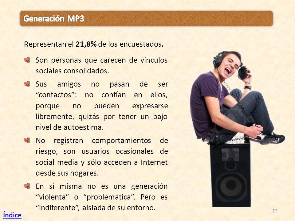 Generación MP3 Representan el 21,8% de los encuestados.